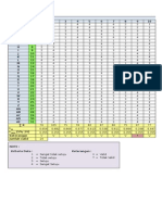 Contoh uji validitas dan reliabilitas secara manual (excel)