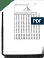 Tablas Distribucion Normal Standard