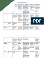 Infectious Disease Worksheet