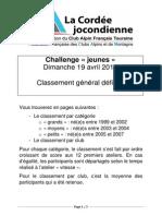 Classement Final challenge 19 avril 2015