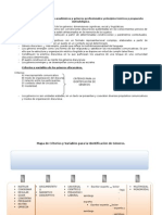 Identificación de Los Géneros Académicos y Géneros Profesionale1