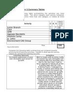 Quimestre3 Summary Tables