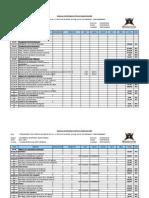 Analisis de Costos Unitarios de CJ