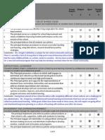 Oregel 360 Degree Survey - Tagawa Responses