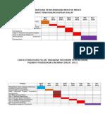 CARTA PERBATUAN PERHUBUNGAN MENTOR MENTI dan Pelan    Tindakan Pementoran PPD Dalat 2011.doc