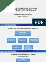 Struktur Organisasi Pusat Data dan Informasi, Arsip Nasional Republik Indonesia (ANRI) 2015