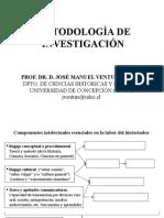 Metodologia Investigacion Esq