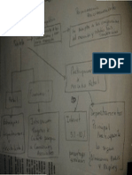 Mapa Conceptual Caso Falabella