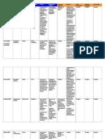 Matriz Subalternidad II - Grupos y Clases Sub_JCRV.