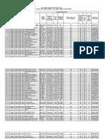 2014-2015 Sudents Biodata & Aadhar Cards (1).Xls