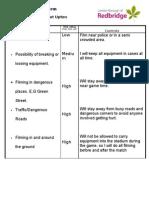 West Ham Risk Assessment Form
