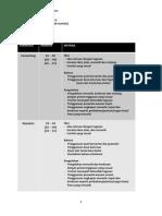 Instrumen Contoh Soalan 9 Karangan.pdf