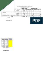 1. Data Asset Januari 2015.xls