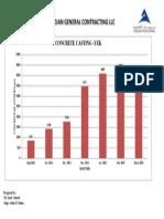 Concrete Bar Chart