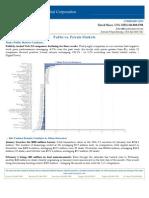 Web 2.0 Weekly - Feb 2., 2010