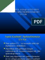 Aplication of Spectro UV VIS