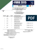 Αποτελέσματα Α' Φάσης Π.Π.Κ. 2015.pdf
