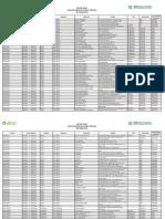 Jaringan Faskes Tk.Pertama BPJS Kesehatan Bekasi.pdf