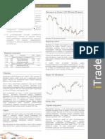 02.02.2010 Основное Фьючерсы на Индекс s&p 500