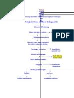 36469133-Patofisiologi-Appendicitis.pptx