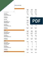Methanol Capacity, Consumption and Trade
