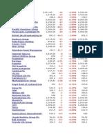 PT Investment Info