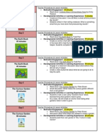 broad overview day 1-5 pdf