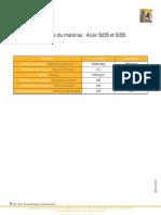Propriétés Des Matériaux Acier s235 Et s335