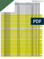 74 Neobavezno Preporučeni Cenovnik Bosch Pribora 01 03 2015 SRB