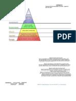 Contraste Piramide Maslow-Aspectos-tipos de Salud