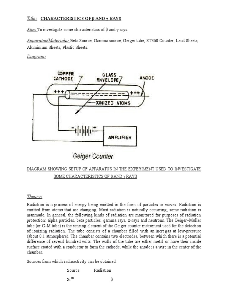 Physics Lab Characteristics Of And Rays Ionizing Radiation Geiger Counter Diagram Gamma Ray