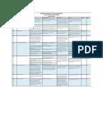 Audit Action Plan (1)