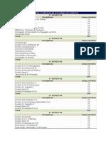 Grade Curricular Do Curso de Direito 2012-02
