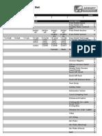 FPIT Check List