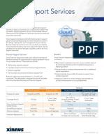 DataSheet Support