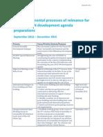 Post2015 Rel Intergov Processes