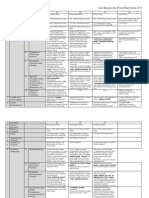 primary document analysis consolidated chart bieganowska, anna