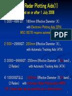 New IMO 2008 Radar, ECDIS, VDR Presentation
