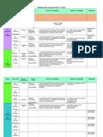 Semester Plan Year 3 2015 (2)