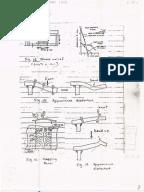 surveyor 1ac d ii manual