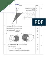 Praktis SPM 10_scheme.doc