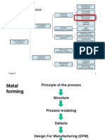 handout-8a-metal forming basic (1).ppt
