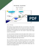 Hidrologi - M. Adita Putra