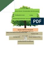 SWM-CHP (Problem Tree, Abstract, Chp)