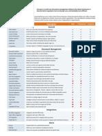 Doccept Feature List