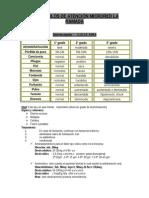 Protocolos de atención Dr luis herrera.doc