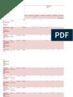 Tabla de Evaluacion Del Software Educativo