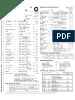 MIPS Green Sheet