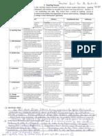 coaching feedback rubric