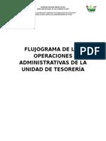 Flujograma de Las Operaciones Administrativas de La Unidad de Tesorería